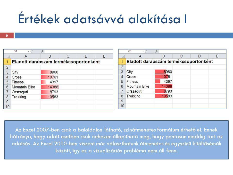 Értékek adatsávvá alakítása I Az Excel 2007-ben csak a baloldalon látható, színátmenetes formátum érhető el. Ennek hátránya, hogy adott esetben csak n