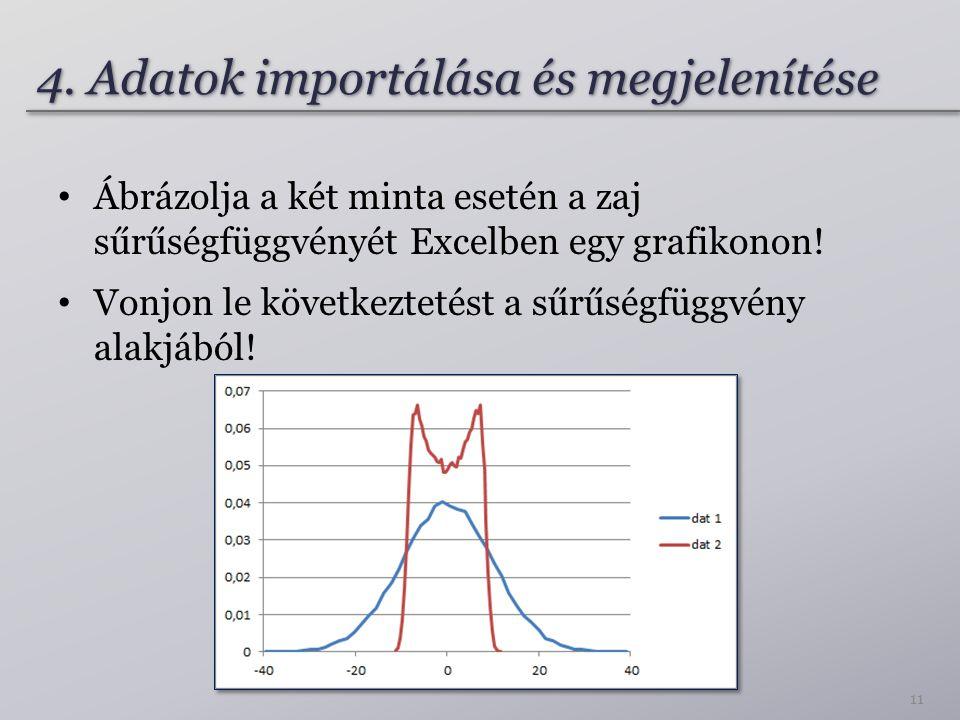 4. Adatok importálása és megjelenítése Ábrázolja a két minta esetén a zaj sűrűségfüggvényét Excelben egy grafikonon! Vonjon le következtetést a sűrűsé