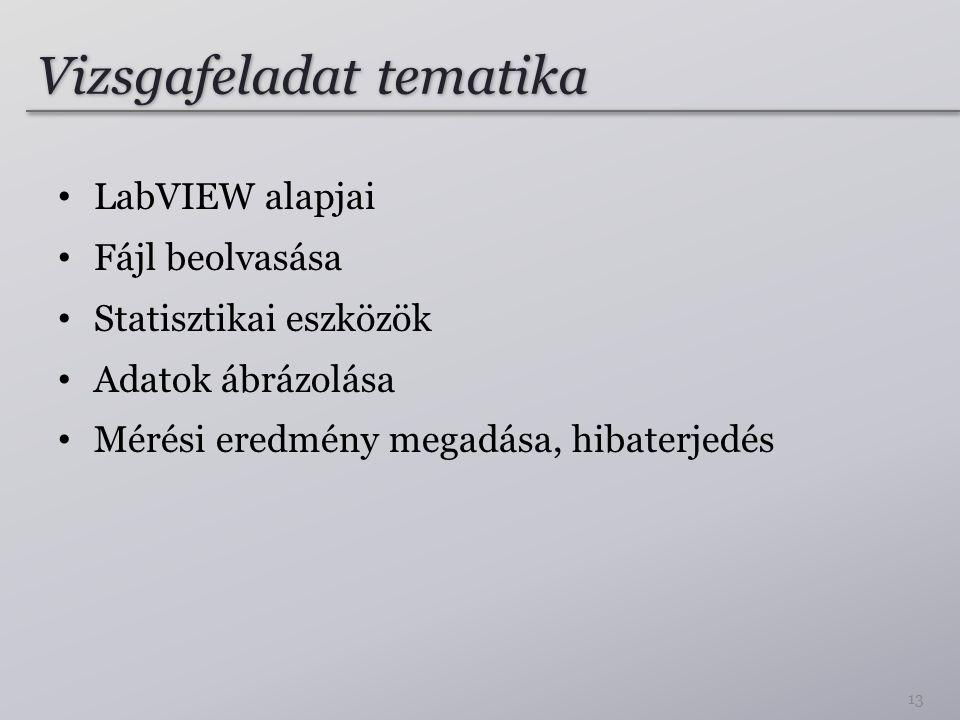 Vizsgafeladat tematika LabVIEW alapjai Fájl beolvasása Statisztikai eszközök Adatok ábrázolása Mérési eredmény megadása, hibaterjedés 13