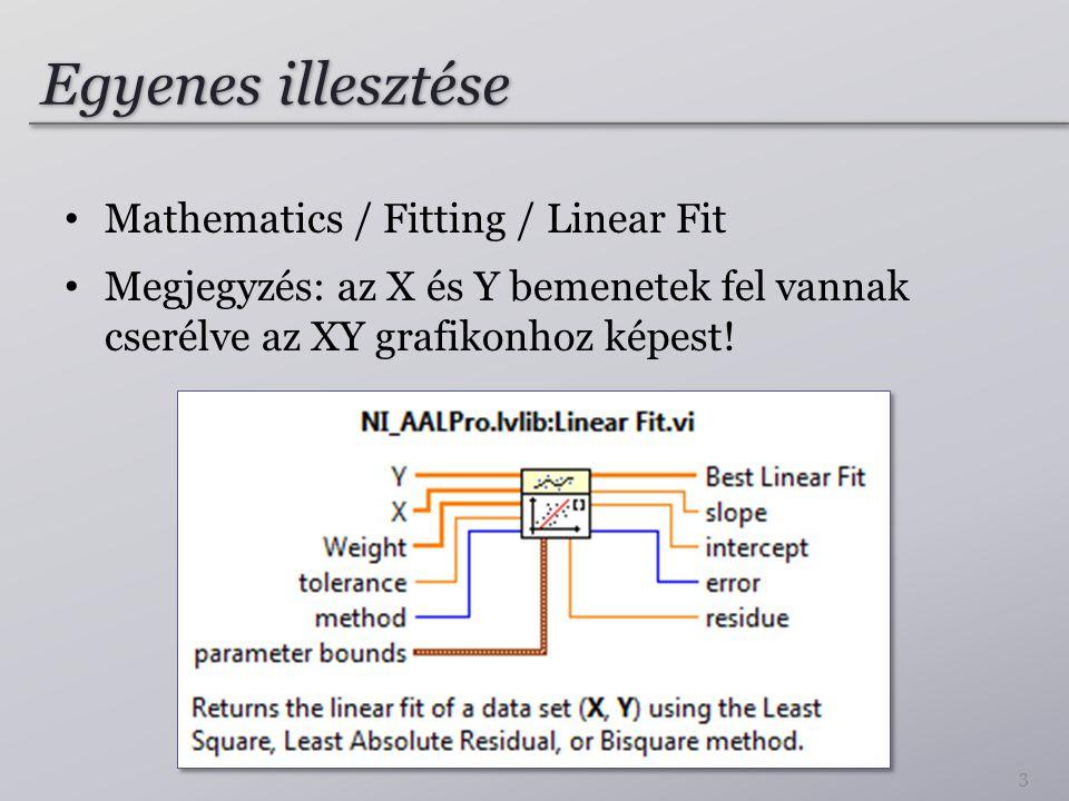 Mathematics / Fitting / Linear Fit Megjegyzés: az X és Y bemenetek fel vannak cserélve az XY grafikonhoz képest.