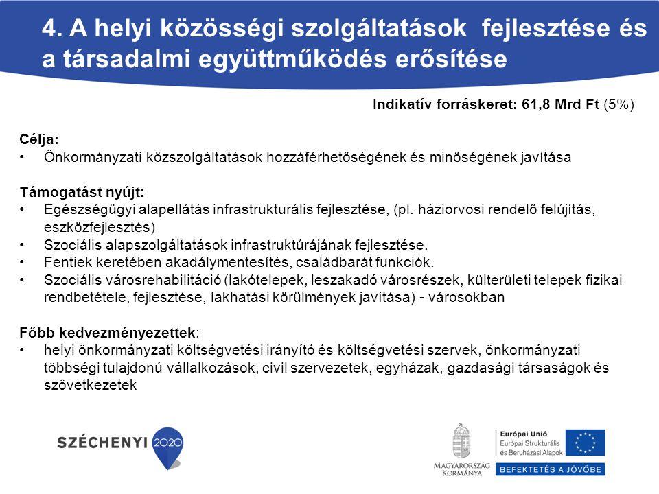 Indikatív forráskeret: 61,8 Mrd Ft (5%) Célja: Önkormányzati közszolgáltatások hozzáférhetőségének és minőségének javítása Támogatást nyújt: Egészségügyi alapellátás infrastrukturális fejlesztése, (pl.