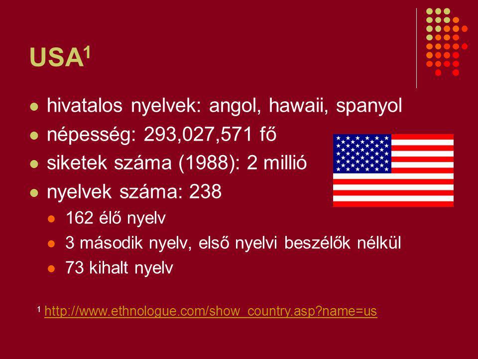 USA 1 hivatalos nyelvek: angol, hawaii, spanyol népesség: 293,027,571 fő siketek száma (1988): 2 millió nyelvek száma: 238 162 élő nyelv 3 második nyelv, első nyelvi beszélők nélkül 73 kihalt nyelv 1 http://www.ethnologue.com/show_country.asp?name=us http://www.ethnologue.com/show_country.asp?name=us
