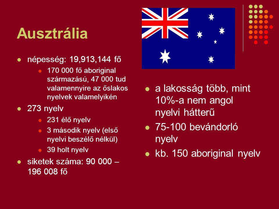 Ausztrália népesség: 19,913,144 fő 170 000 fő aboriginal származású, 47 000 tud valamennyire az őslakos nyelvek valamelyikén 273 nyelv 231 élő nyelv 3 második nyelv (első nyelvi beszélő nélkül) 39 holt nyelv siketek száma: 90 000 – 196 008 fő a lakosság több, mint 10%-a nem angol nyelvi hátterű 75-100 bevándorló nyelv kb.
