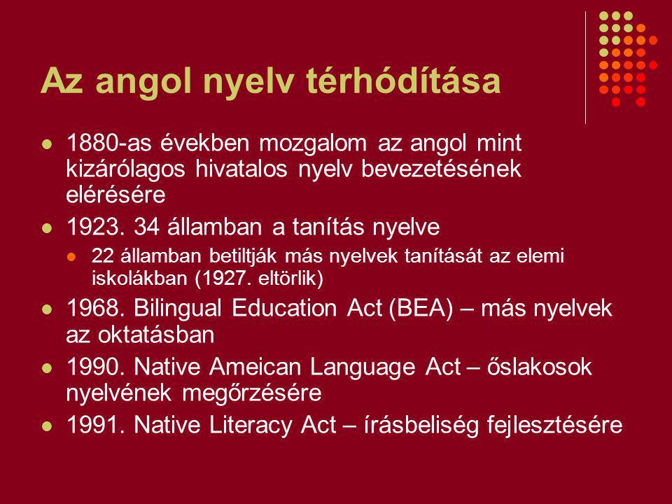 Az angol nyelv térhódítása 1880-as években mozgalom az angol mint kizárólagos hivatalos nyelv bevezetésének elérésére 1923.