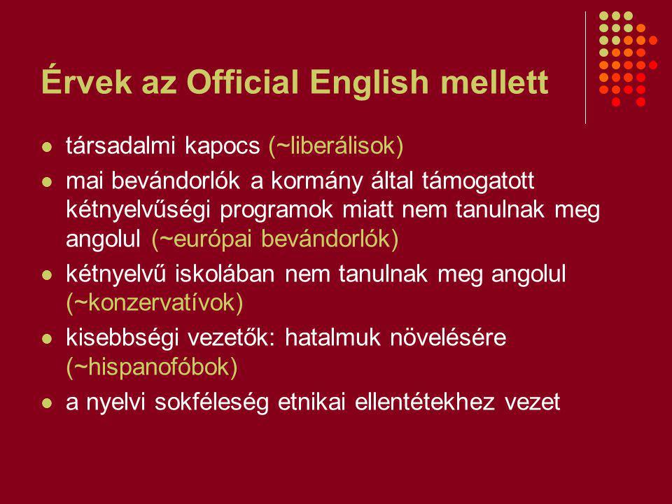 Érvek az Official English mellett társadalmi kapocs (~liberálisok) mai bevándorlók a kormány által támogatott kétnyelvűségi programok miatt nem tanulnak meg angolul (~európai bevándorlók) kétnyelvű iskolában nem tanulnak meg angolul (~konzervatívok) kisebbségi vezetők: hatalmuk növelésére (~hispanofóbok) a nyelvi sokféleség etnikai ellentétekhez vezet
