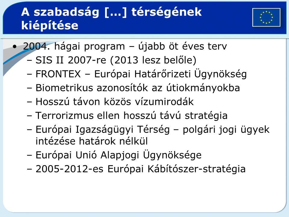 A szabadság […] térségének kiépítése 2004. hágai program – újabb öt éves terv –SIS II 2007-re (2013 lesz belőle) –FRONTEX – Európai Határőrizeti Ügynö