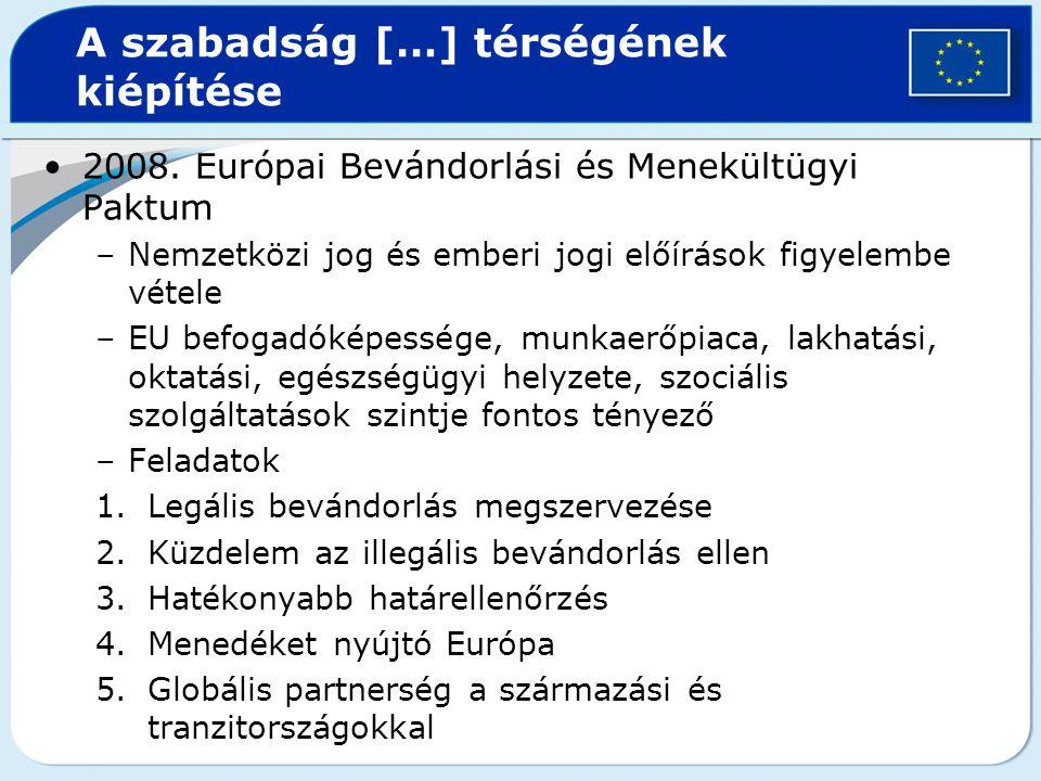 A szabadság […] térségének kiépítése 2008. Európai Bevándorlási és Menekültügyi Paktum –Nemzetközi jog és emberi jogi előírások figyelembe vétele –EU