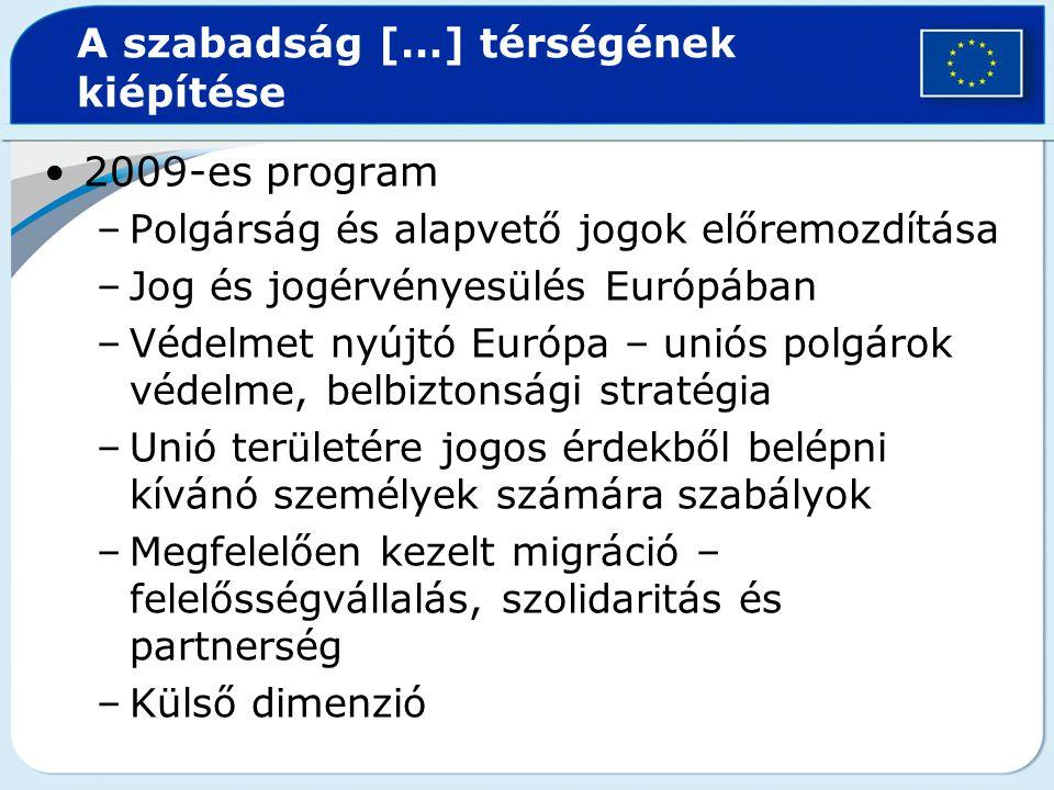 A szabadság […] térségének kiépítése 2009-es program –Polgárság és alapvető jogok előremozdítása –Jog és jogérvényesülés Európában –Védelmet nyújtó Eu