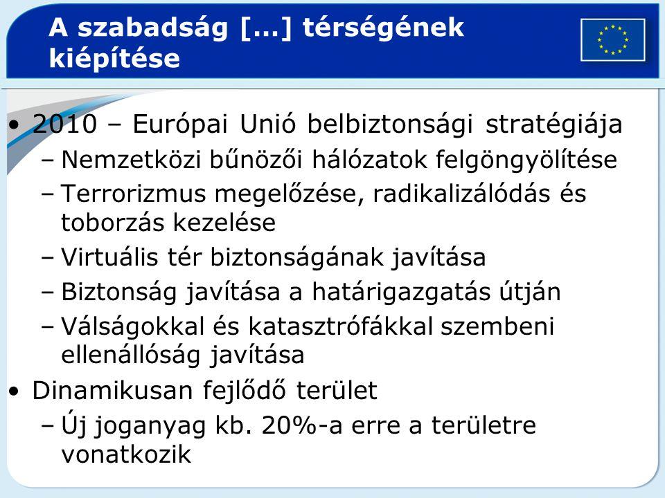 A szabadság […] térségének kiépítése 2010 – Európai Unió belbiztonsági stratégiája –Nemzetközi bűnözői hálózatok felgöngyölítése –Terrorizmus megelőzé