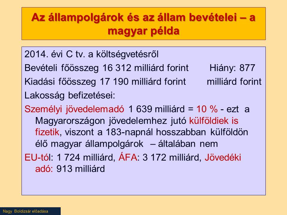 Nagy Boldizsár előadása Az állampolgárok és az állam bevételei – a magyar példa 2014.