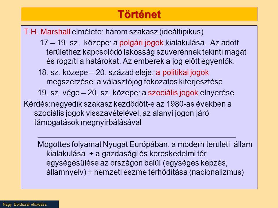 Nagy Boldizsár előadása Néhány szakirodalmi utalás Bakk Miklós: Politikai közösség és identitás.