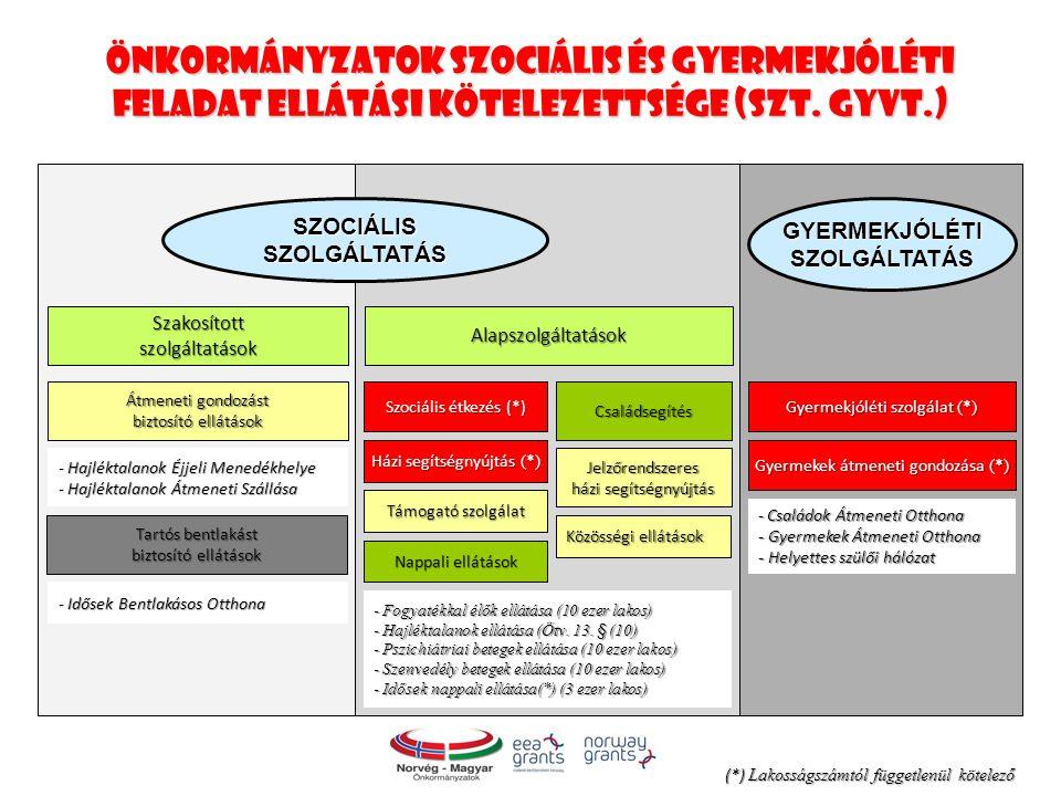 A szociális munkás eszköztára Ügyfél orientáltság Kommunikáció és konfliktuskezelés Racionalitás, kritikai érzék, gondolkodási képességek