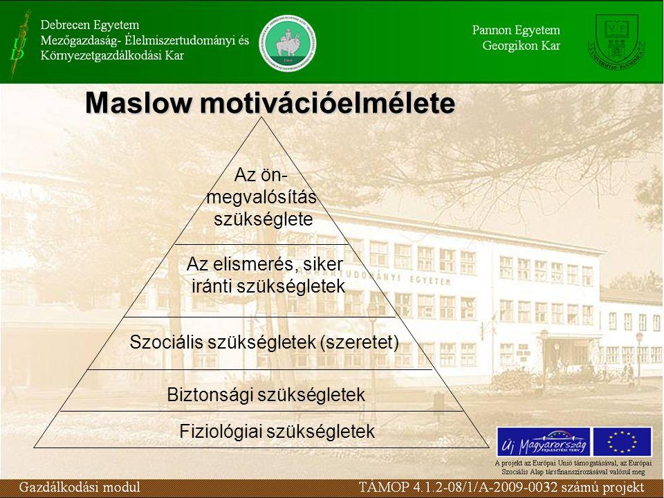 Fiziológiai szükségletek Biztonsági szükségletek Szociális szükségletek (szeretet) Az elismerés, siker iránti szükségletek Az ön- megvalósítás szükséglete Maslow motivációelmélete
