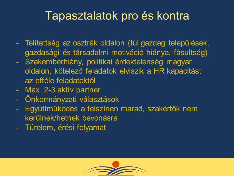 -Telítettség az osztrák oldalon (túl gazdag települések, gazdasági és társadalmi motiváció hiánya, fásultság) -Szakemberhiány, politikai érdektelenség magyar oldalon, kötelező feladatok elviszik a HR kapacitást az efféle feladatoktól -Max.