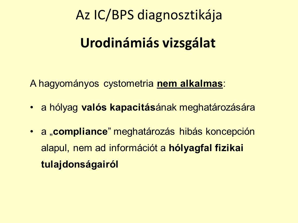 """A hagyományos cystometria nem alkalmas: a hólyag valós kapacitásának meghatározására a """"compliance"""" meghatározás hibás koncepción alapul, nem ad infor"""