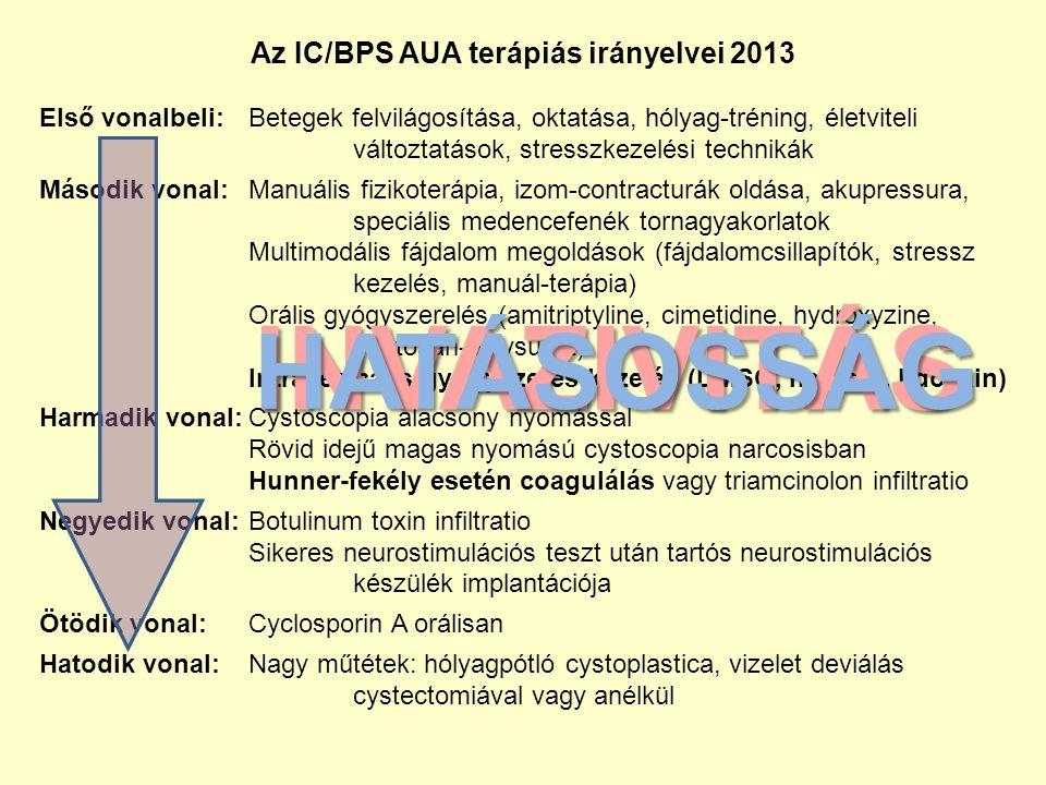 Az IC/BPS AUA terápiás irányelvei 2013 Első vonalbeli:Betegek felvilágosítása, oktatása, hólyag-tréning, életviteli változtatások, stresszkezelési tec