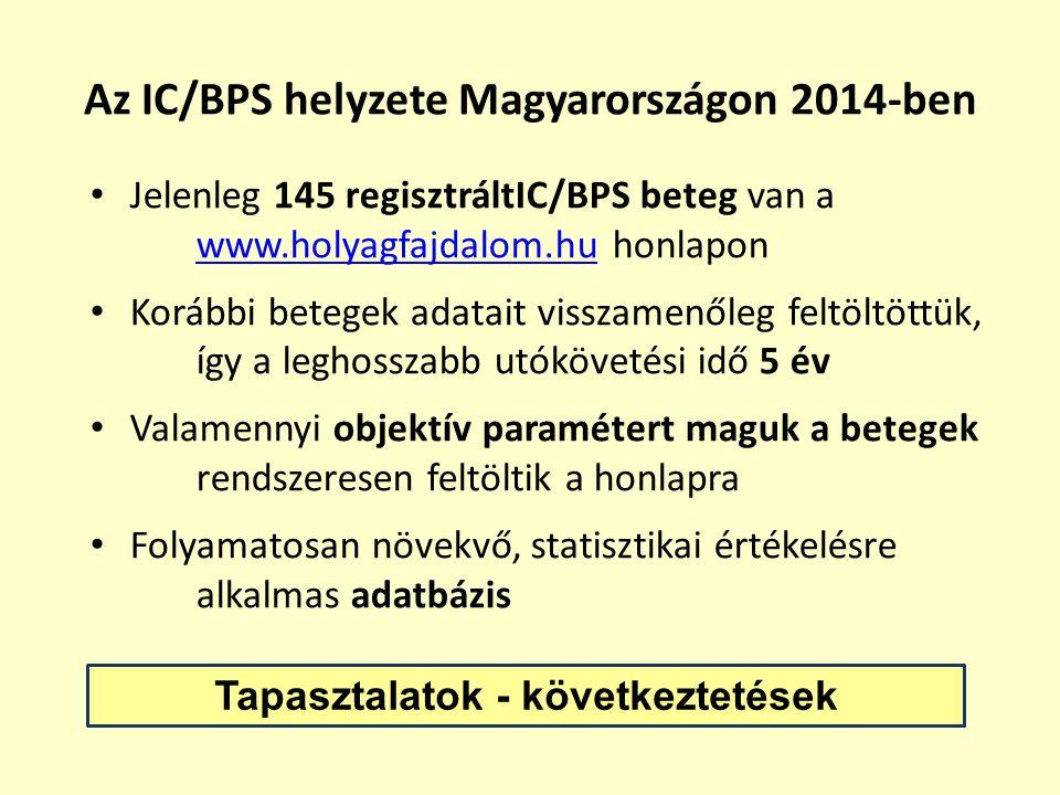Az IC/BPS helyzete Magyarországon 2014-ben Jelenleg 145 regisztráltIC/BPS beteg van a www.holyagfajdalom.hu honlapon www.holyagfajdalom.hu Korábbi bet