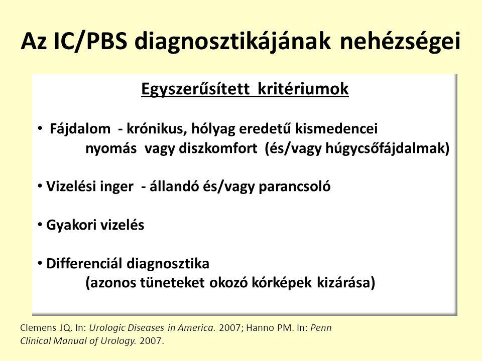 Az IC/PBS diagnosztikájának nehézségei Nincsenek biológiai markerek Fájdalmas, invazív technikák Restrictív kritériumok kutatási célokra Clemens JQ. I
