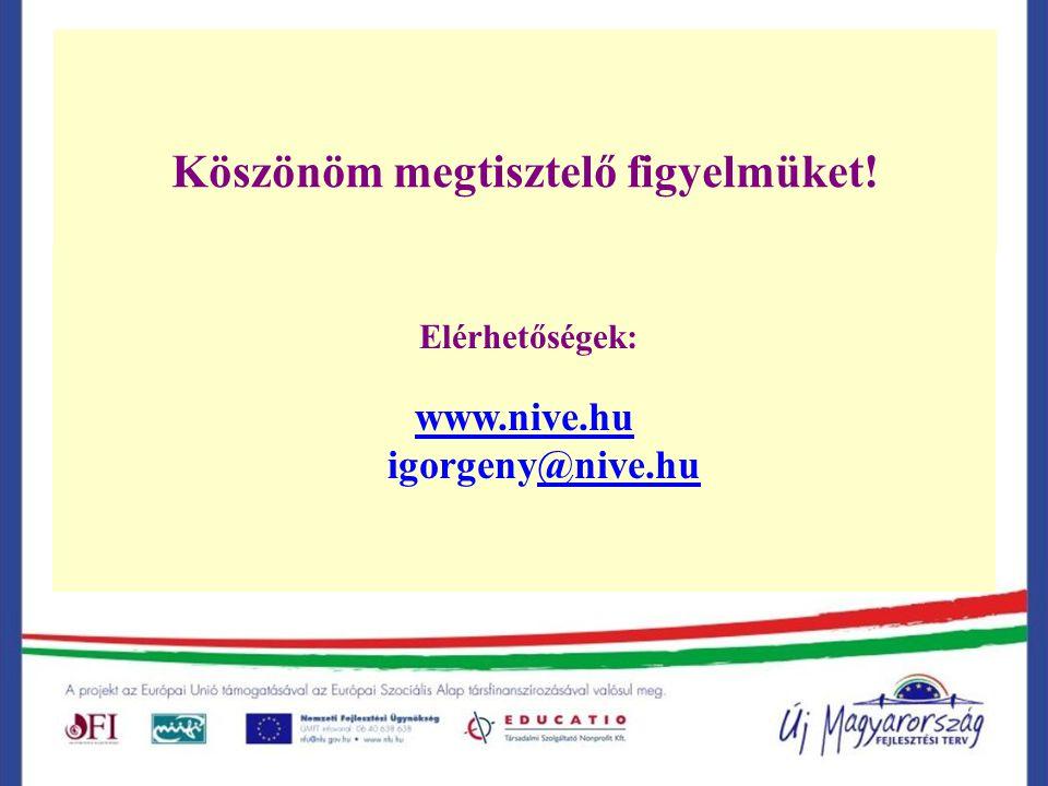 Köszönöm megtisztelő figyelmüket! Elérhetőségek: www.nive.hu www.nive.hu igorgeny@nive.hu@nive.hu
