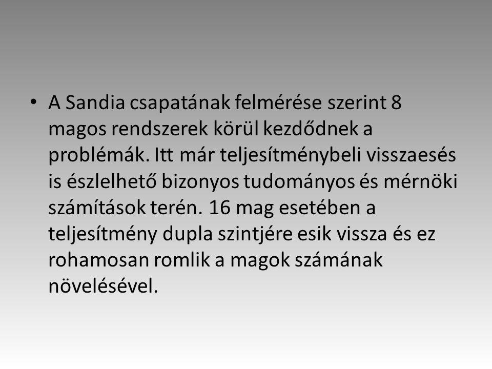 A Sandia csapatának felmérése szerint 8 magos rendszerek körül kezdődnek a problémák. Itt már teljesítménybeli visszaesés is észlelhető bizonyos tudom
