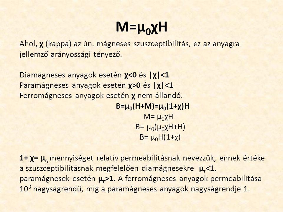 M=µ 0 χH Ahol, χ (kappa) az ún.