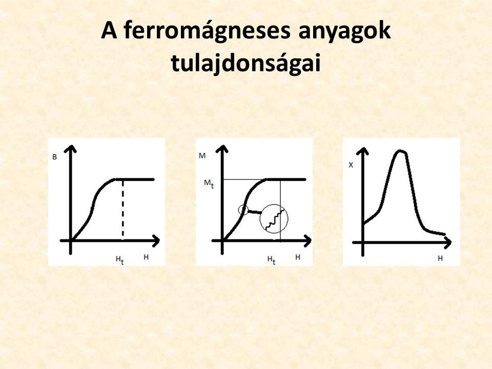 A ferromágneses anyagok tulajdonságai
