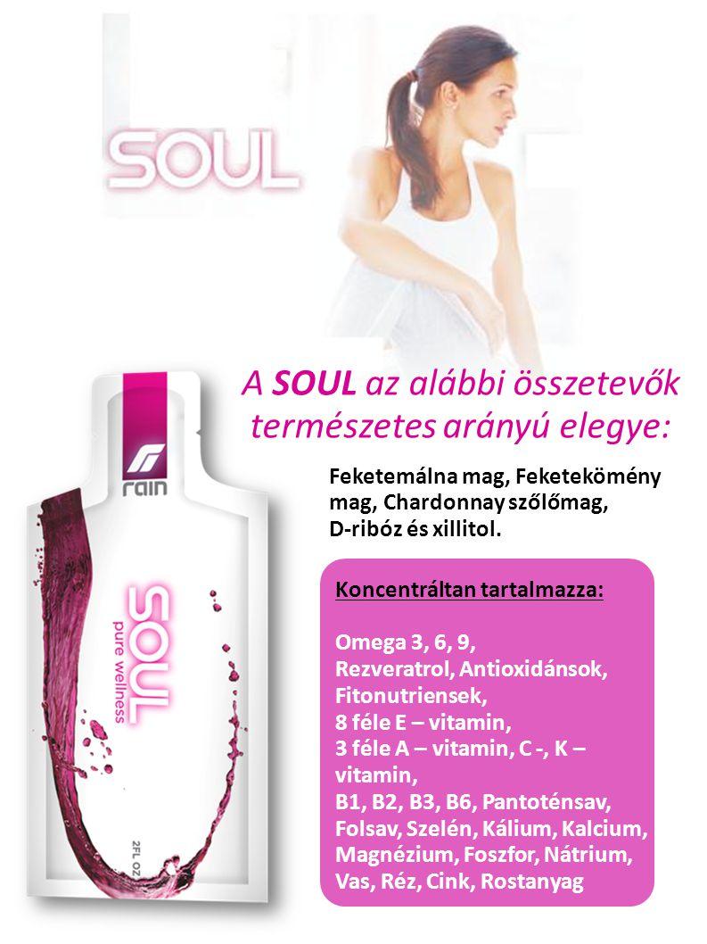 A SOUL az alábbi összetevők természetes arányú elegye: Feketemálna mag, Feketekömény mag, Chardonnay szőlőmag, D-ribóz és xillitol. Koncentráltan tart