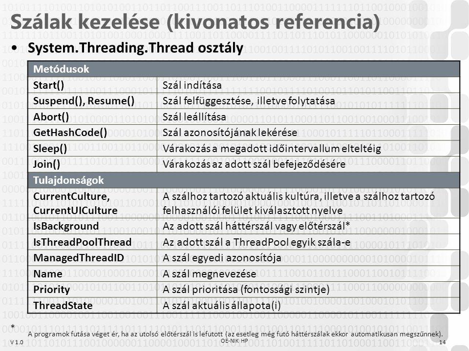 V 1.0 Szálak kezelése (kivonatos referencia) System.Threading.Thread osztály Metódusok Start()Szál indítása Suspend(), Resume()Szál felfüggesztése, illetve folytatása Abort()Szál leállítása GetHashCode()Szál azonosítójának lekérése Sleep()Várakozás a megadott időintervallum elteltéig Join()Várakozás az adott szál befejeződésére Tulajdonságok CurrentCulture, CurrentUICulture A szálhoz tartozó aktuális kultúra, illetve a szálhoz tartozó felhasználói felület kiválasztott nyelve IsBackgroundAz adott szál háttérszál vagy előtérszál* IsThreadPoolThreadAz adott szál a ThreadPool egyik szála-e ManagedThreadIDA szál egyedi azonosítója NameA szál megnevezése PriorityA szál prioritása (fontossági szintje) ThreadStateA szál aktuális állapota(i) * A programok futása véget ér, ha az utolsó előtérszál is lefutott (az esetleg még futó háttérszálak ekkor automatikusan megszűnnek).