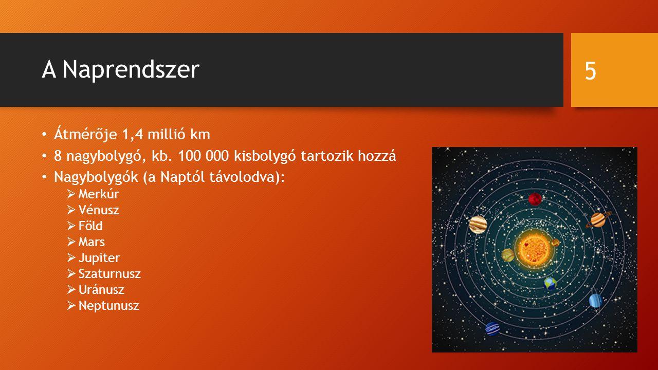 A bolygók típusai Hold: a bolygók körül keringő égitestek Nagybolygók Kisbolygók (aszteroida): szabálytalan alakú szilárd égitest Törpebolygók: átmenet a nagy- és kisbolygók között, közel gömb alakúak, pl.