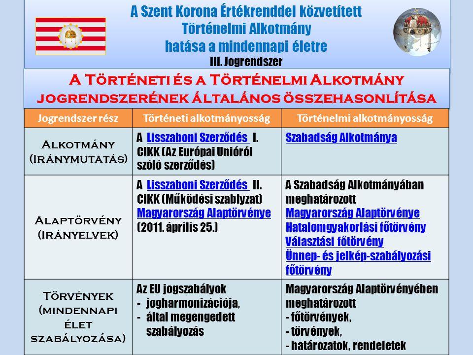 A Szent Korona Értékrenddel közvetített Történelmi Alkotmány hatása a mindennapi életre III.