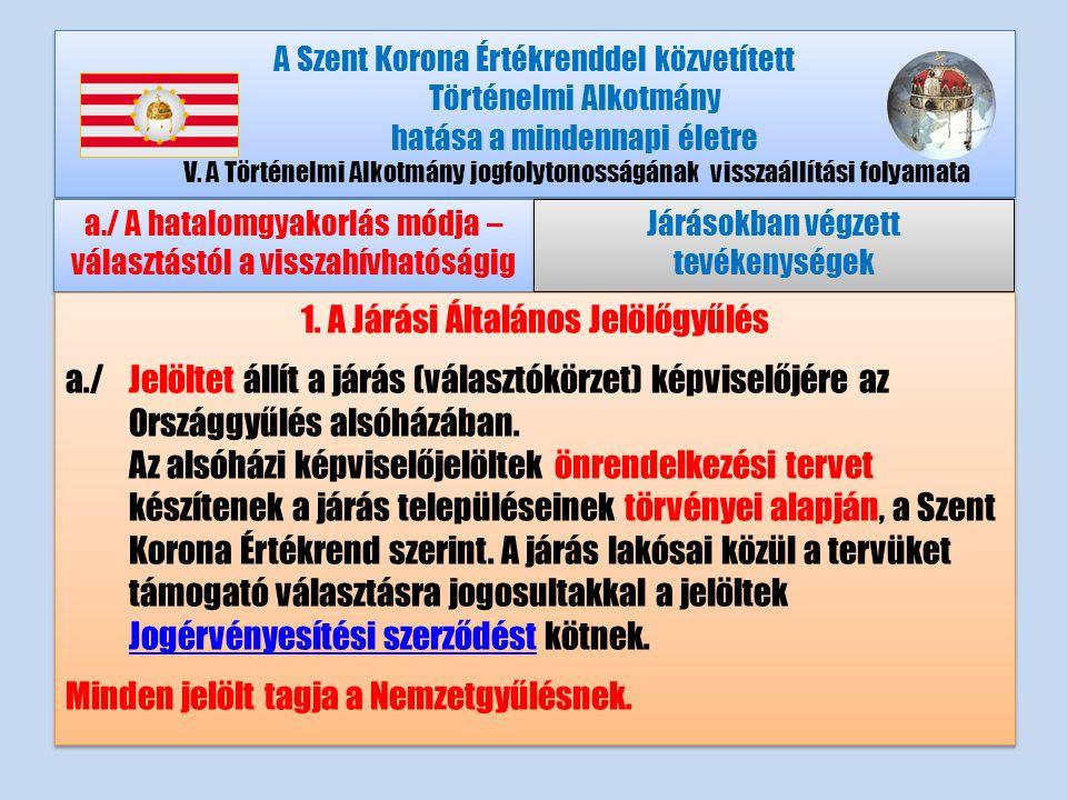A Szent Korona Értékrenddel közvetített Történelmi Alkotmány hatása a mindennapi életre V.A Történelmi Alkotmány jogfolytonosságának visszaállítási folyamata a./ A hatalomgyakorlás módja – választástól a visszahívhatóságig Járásokban végzett tevékenységek 1.