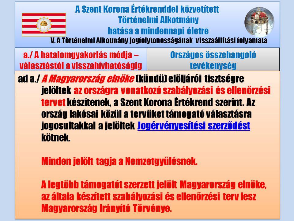 A Szent Korona Értékrenddel közvetített Történelmi Alkotmány hatása a mindennapi életre V.A Történelmi Alkotmány jogfolytonosságának visszaállítási folyamata a./ A hatalomgyakorlás módja – választástól a visszahívhatóságig Országos összehangoló tevékenység ad a./A Magyarország elnöke (kündü) elöljárói tisztségre jelöltek az országra vonatkozó szabályozási és ellenőrzési tervet készítenek, a Szent Korona Értékrend szerint.