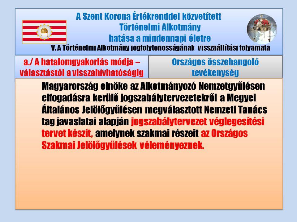 A Szent Korona Értékrenddel közvetített Történelmi Alkotmány hatása a mindennapi életre V.A Történelmi Alkotmány jogfolytonosságának visszaállítási folyamata a./ A hatalomgyakorlás módja – választástól a visszahívhatóságig Országos összehangoló tevékenység Magyarország elnöke az Alkotmányozó Nemzetgyűlésen elfogadásra kerülő jogszabálytervezetekről a Megyei Általános Jelölőgyűlésen megválasztott Nemzeti Tanács tag javaslatai alapján jogszabálytervezet véglegesítési tervet készít, amelynek szakmai részeit az Országos Szakmai Jelölőgyűlések véleményeznek.
