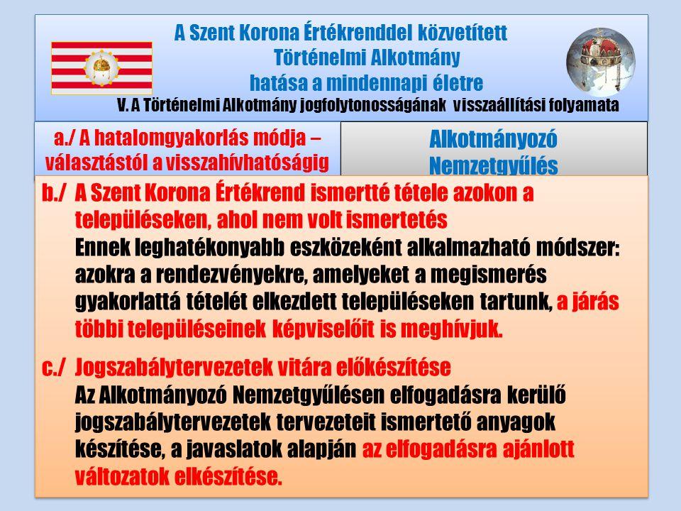 A Szent Korona Értékrenddel közvetített Történelmi Alkotmány hatása a mindennapi életre V.A Történelmi Alkotmány jogfolytonosságának visszaállítási folyamata a./ A hatalomgyakorlás módja – választástól a visszahívhatóságig Alkotmányozó Nemzetgyűlés Alkotmányozó Nemzetgyűlés b./A Szent Korona Értékrend ismertté tétele azokon a településeken, ahol nem volt ismertetés Ennek leghatékonyabb eszközeként alkalmazható módszer: azokra a rendezvényekre, amelyeket a megismerés gyakorlattá tételét elkezdett településeken tartunk, a járás többi településeinek képviselőit is meghívjuk.