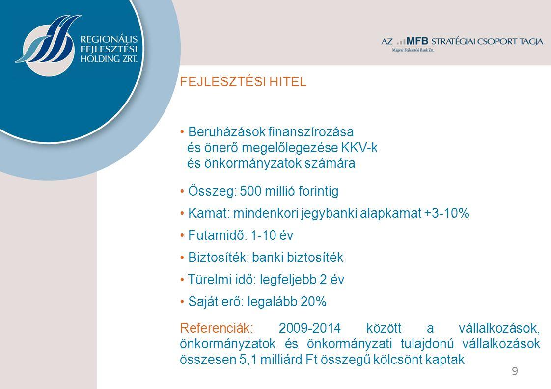 FEJLESZTÉSI HITEL Beruházások finanszírozása és önerő megelőlegezése KKV-k és önkormányzatok számára Összeg: 500 millió forintig Kamat: mindenkori jegybanki alapkamat +3-10% Futamidő: 1-10 év Türelmi idő: legfeljebb 2 év Referenciák: 2009-2014 között a vállalkozások, önkormányzatok és önkormányzati tulajdonú vállalkozások összesen 5,1 milliárd Ft összegű kölcsönt kaptak Saját erő: legalább 20% 9 Biztosíték: banki biztosíték