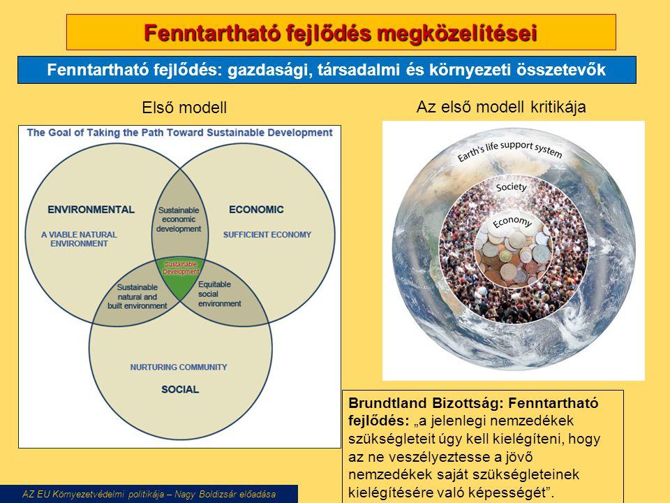 """Fenntartható fejlődés megközelítései AZ EU Környezetvédelmi politikája – Nagy Boldizsár előadása Első modell Fenntartható fejlődés: gazdasági, társadalmi és környezeti összetevők Az első modell kritikája Brundtland Bizottság: Fenntartható fejlődés: """"a jelenlegi nemzedékek szükségleteit úgy kell kielégíteni, hogy az ne veszélyeztesse a jövő nemzedékek saját szükségleteinek kielégítésére való képességét ."""