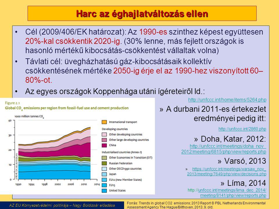 Harc az éghajlatváltozás ellen Cél (2009/406/EK határozat): Az 1990-es szinthez képest együttesen 20%-kal csökkentik 2020-ig.