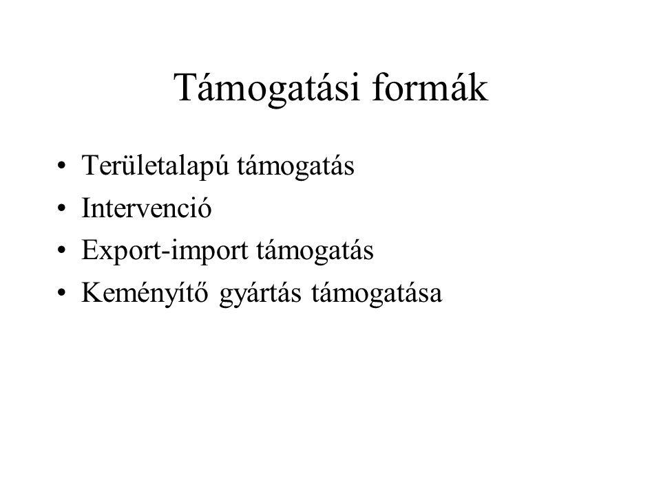 Támogatási formák Területalapú támogatás Intervenció Export-import támogatás Keményítő gyártás támogatása