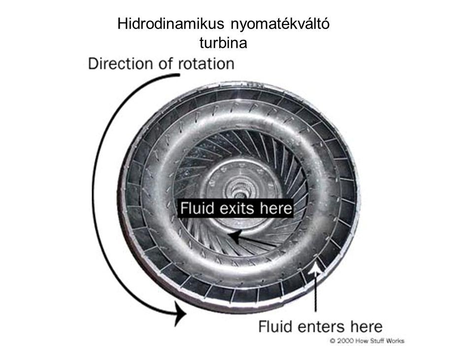 Hidrodinamikus nyomatékváltó turbina