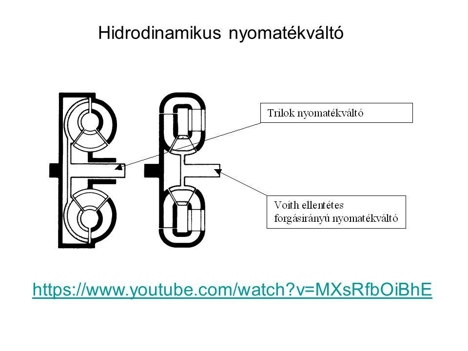 Hidrodinamikus nyomatékváltó https://www.youtube.com/watch?v=MXsRfbOiBhE