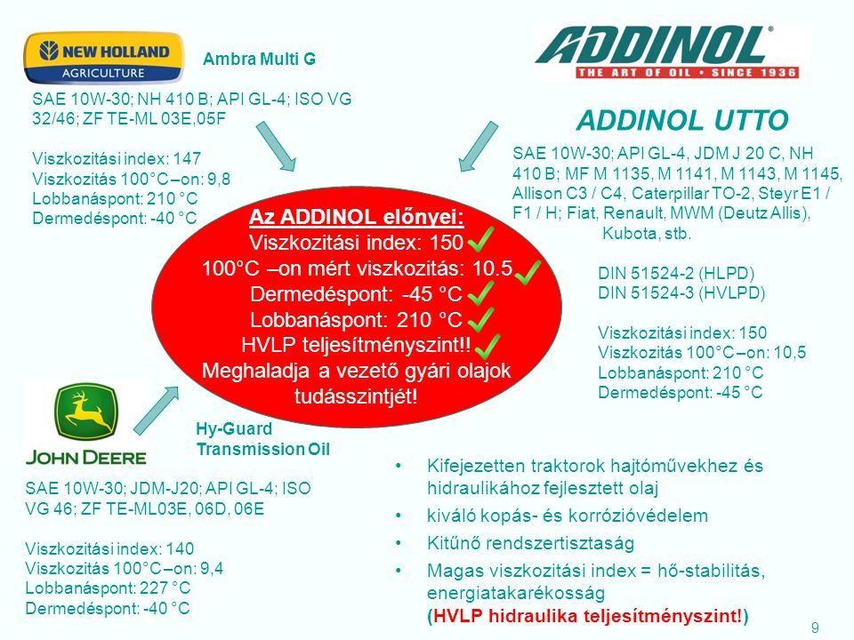 10 Megfelel a legmagasabb európai és amerikai előírásoknak (CI-4 Plus teljesítményszint!) kitűnő motortisztaságot biztosít kiváló kopás- és korrózióvédelem csökkenti az olaj fogyasztást nagyon jó öregedési stabilitás rendkívül hosszú olajcsere-intervallumok (akár 500 ü.óra!) ADDINOL MD 1548 Motorolaj Ambra Mastergold HSP 15W 40 SAE 15W-40; NH 330 H; API CI-4/CH-4; ACEA E7/E5, MB Approval 228.3 Viszkozitási index: 140 Viszkozitás 100°C –on: 14,4 Lobbanáspont: 210 °C Dermedéspont: -27 °C JD Plus – 50 II 15W 40 SAE 15W-40; JDQ-78x; API CG-4/CJ-4/ CI- 4/CI-4 Plus/; ACEA E9/E7; MB Approval 228.31, MAN M3275 Viszkozitási index: 127 Viszkozitás 100°C –on: 15,6 Lobbanáspont: 225 °C Dermedéspont: -36 °C SAE 15W-40; ACEA E7/E5/E3/B3/B4/A3; API CI-4 Plus/CH-4/CG-4/CF-4/SL; MB 228.3/MB 229.1/Volvo VDS-3/MAN M 3275/MTU-Ölkategorie 2/DDC Series 2000 und 4000/Renault RLD-2/Global DHD1 /Deutz DQC II-05/ stb.