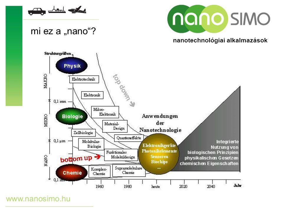 "mi ez a ""nano nanotechnológiai alkalmazások"