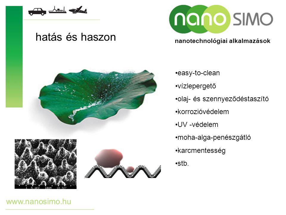 hatás és haszon easy-to-clean vízlepergető olaj- és szennyeződéstaszító korrozióvédelem UV -védelem moha-alga-penészgátló karcmentesség stb. nanotechn