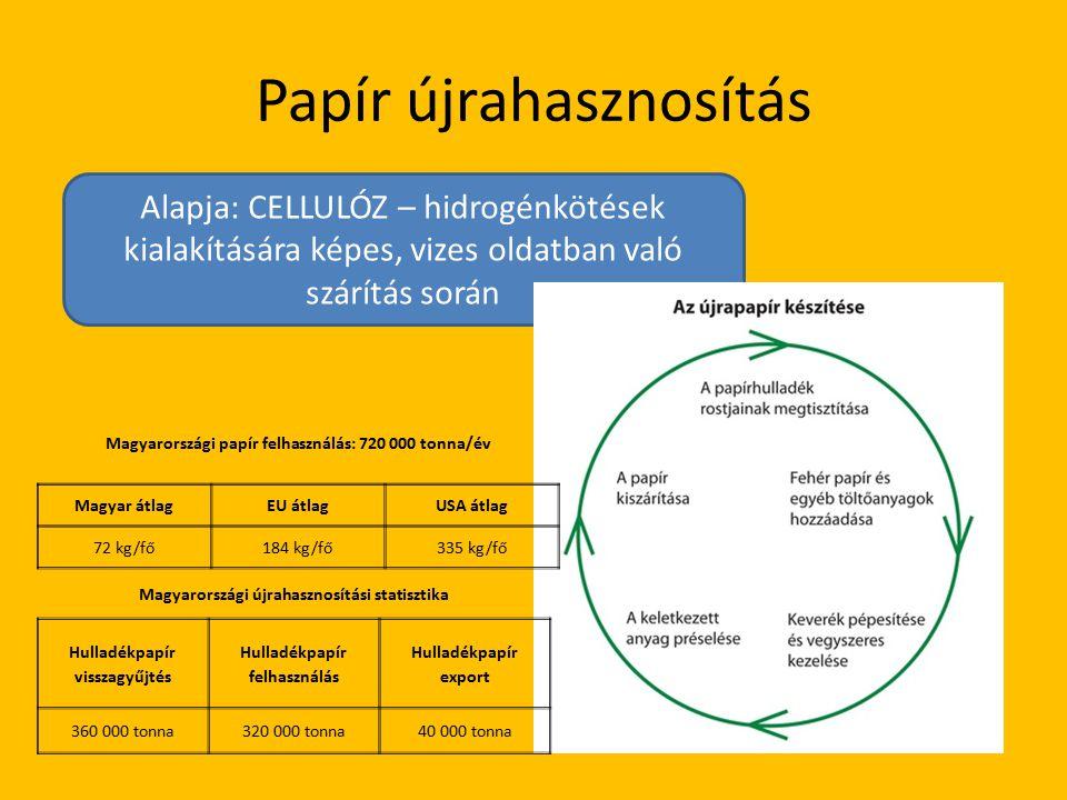 Papír újrahasznosítás Alapja: CELLULÓZ – hidrogénkötések kialakítására képes, vizes oldatban való szárítás során Magyarországi papír felhasználás: 720