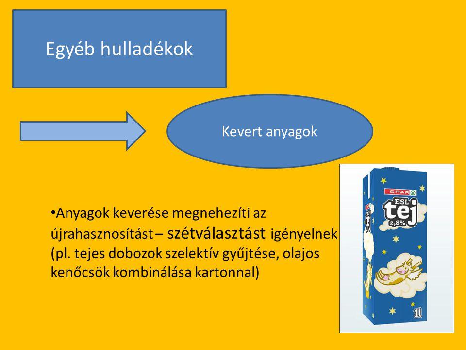 Egyéb hulladékok Kevert anyagok Anyagok keverése megnehezíti az újrahasznosítást – szétválasztást igényelnek (pl. tejes dobozok szelektív gyűjtése, ol