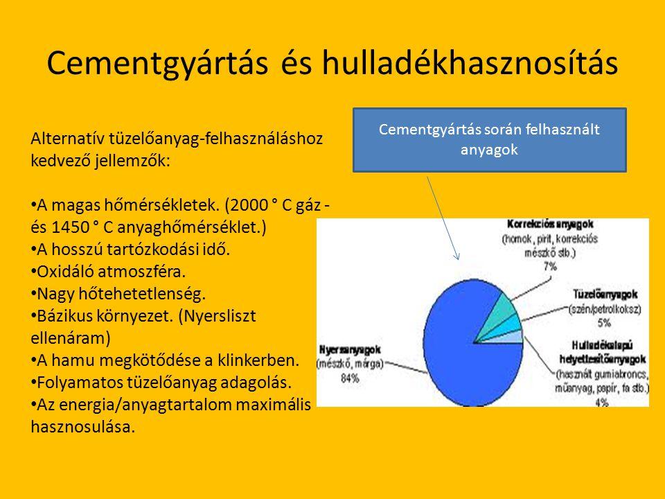 Cementgyártás és hulladékhasznosítás Alternatív tüzelőanyag-felhasználáshoz kedvező jellemzők: A magas hőmérsékletek. (2000 ° C gáz - és 1450 ° C anya