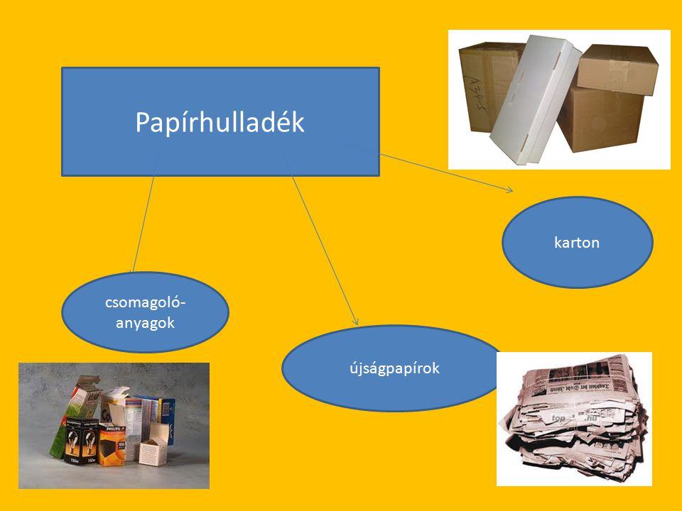 Papírhulladék karton újságpapírok csomagoló- anyagok