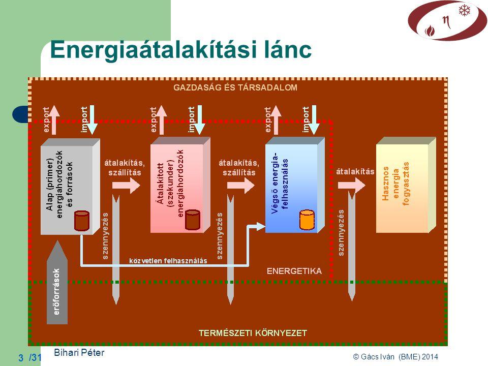 /31 © Gács Iván (BME) 2014 4 Alapenergia források típusai (az újratermelődés időigénye szerint) Nem megújuló : – nukleáris – szupernóva robbanásokban – szénféleségek – tőzeg (pár 10 000 év) lignit (millió évek) barnaszén (tízmillió évek) feketeszén (százmillió évek) antracit (fél milliárd év), – szénhidrogének (kőolaj és földgáz) tízmillió évek Határeset : geotermikus energia – geológiai viszonyoktól függően tíz-, száz évek.