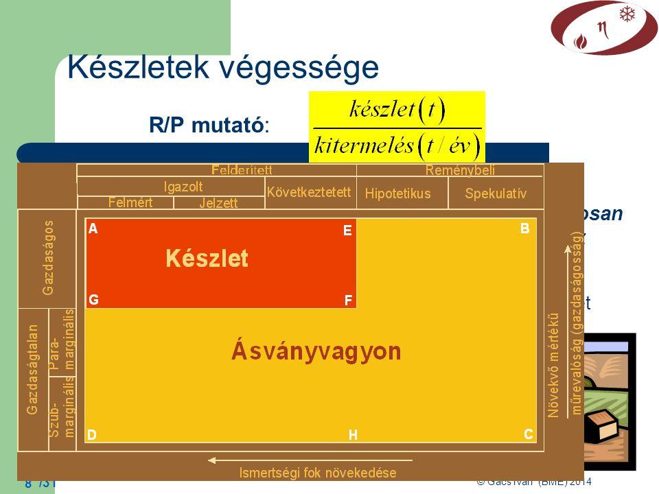 /31 © Gács Iván (BME) 2014 9 Készlet/kitermelés (R/P) Magyarország: 12…15 év kőolaj, 2012 Világ átlag:52,9 év 2009:45,7 év 2007:41,6 év
