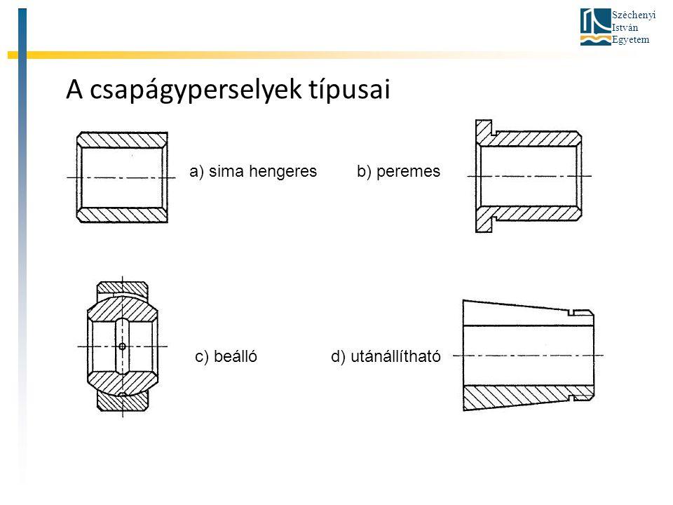 Széchenyi István Egyetem A csapágyperselyek típusai a) sima hengeres b) peremes c) beálló d) utánállítható